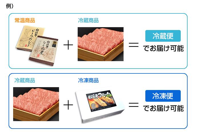 同梱不可・同梱中商品の例
